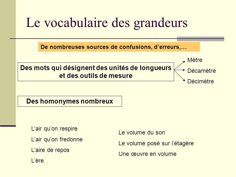 Le vocabulaire des grandeurs