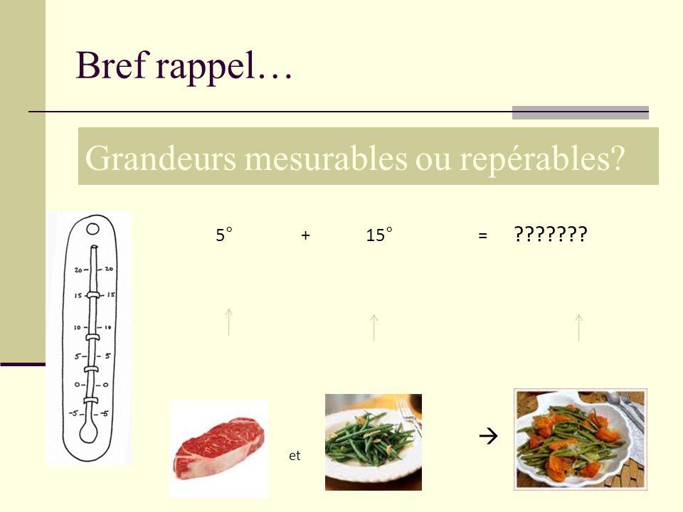 Bref rappel… Grandeurs mesurables ou repérables  5° + 15° =