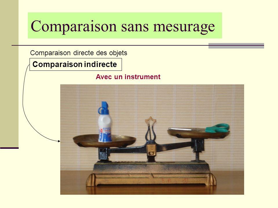 Comparaison sans mesurage