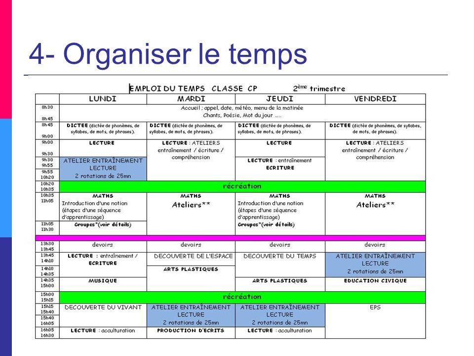 4- Organiser le temps Ne pas confondre ateliers et travail de groupe.