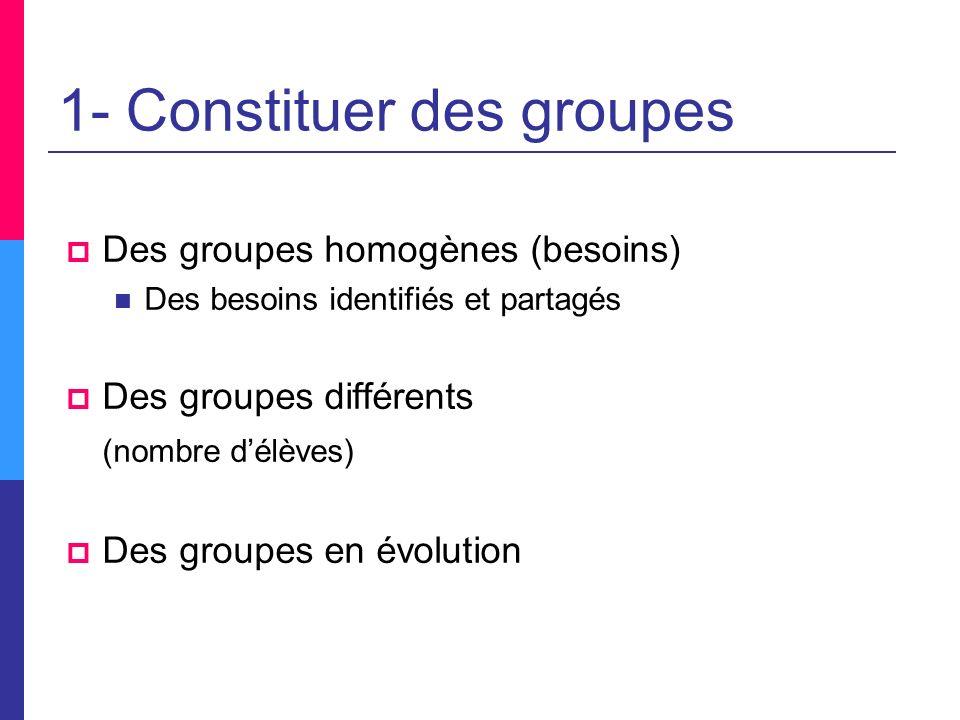 1- Constituer des groupes