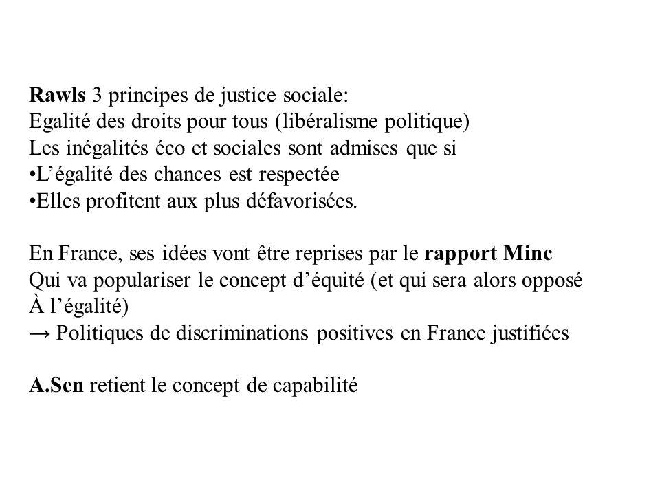 Rawls 3 principes de justice sociale: