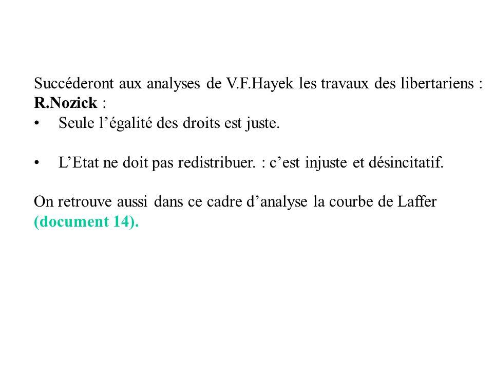 Succéderont aux analyses de V.F.Hayek les travaux des libertariens :