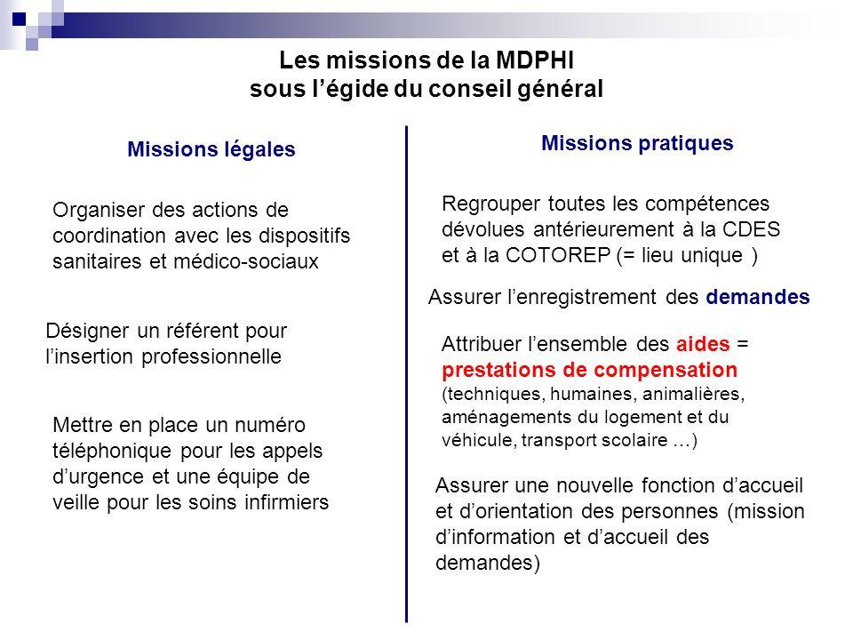 Les missions de la MDPHI sous l'égide du conseil général