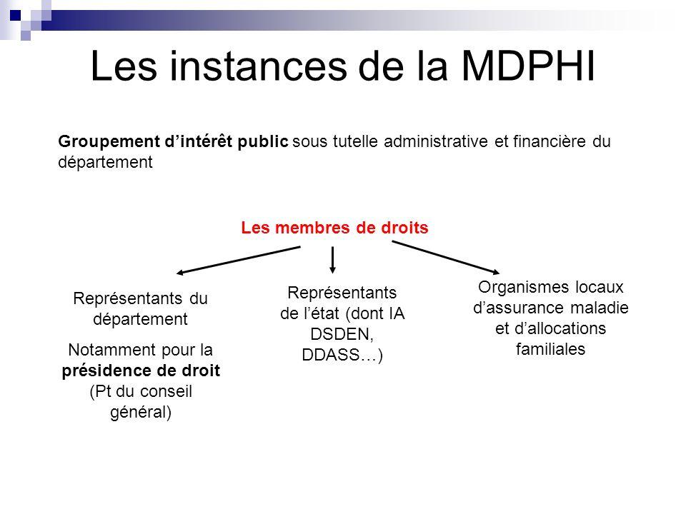 Les instances de la MDPHI