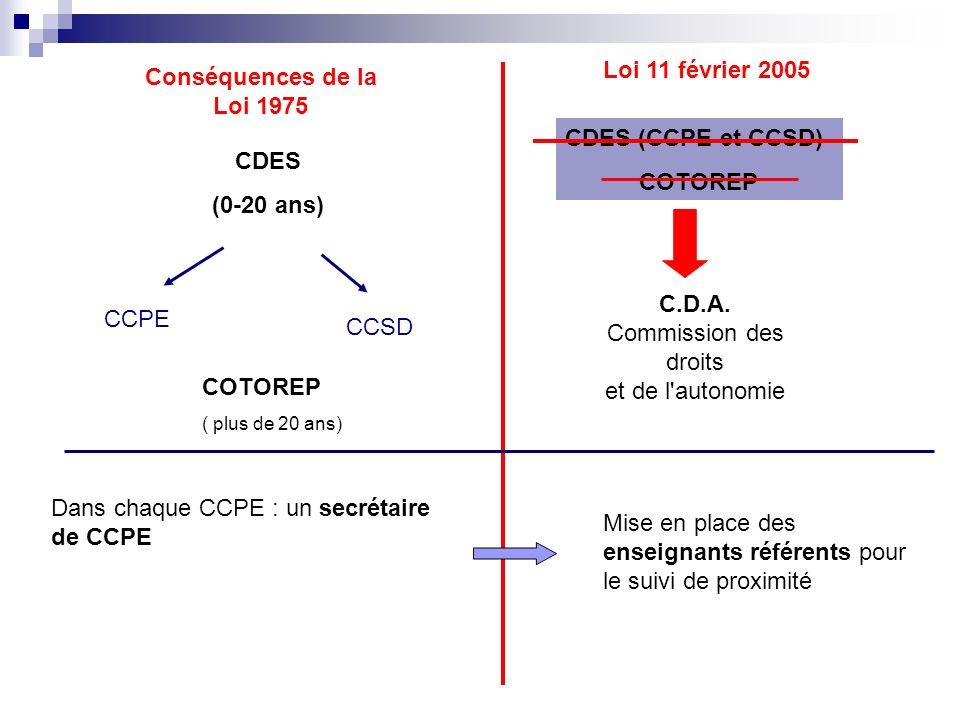 Dans chaque CCPE : un secrétaire de CCPE