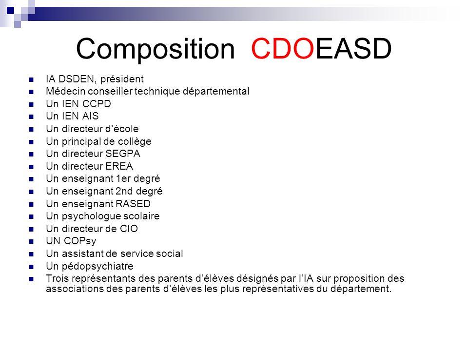Composition CDOEASD IA DSDEN, président