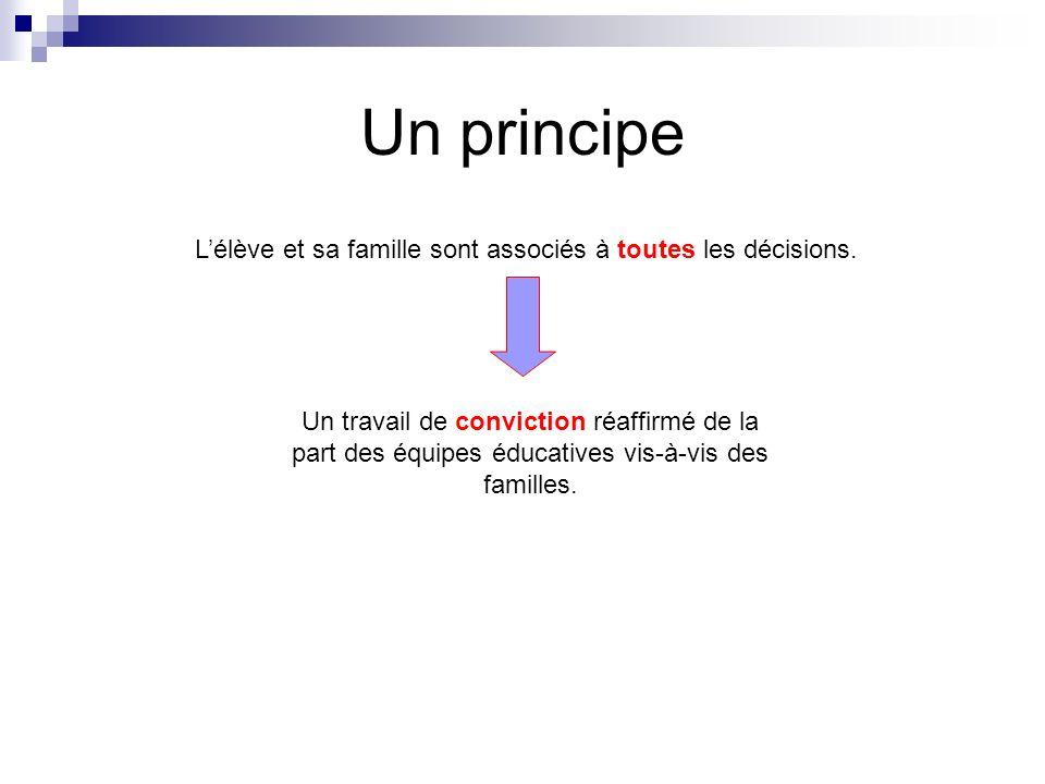 L'élève et sa famille sont associés à toutes les décisions.