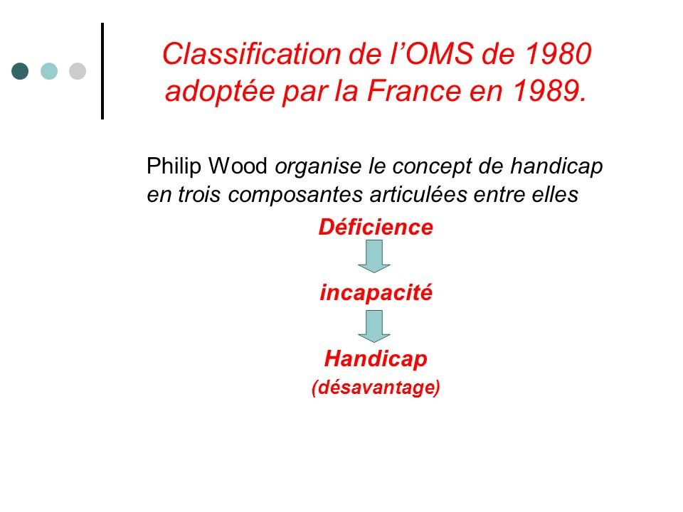 Classification de l'OMS de 1980 adoptée par la France en 1989.