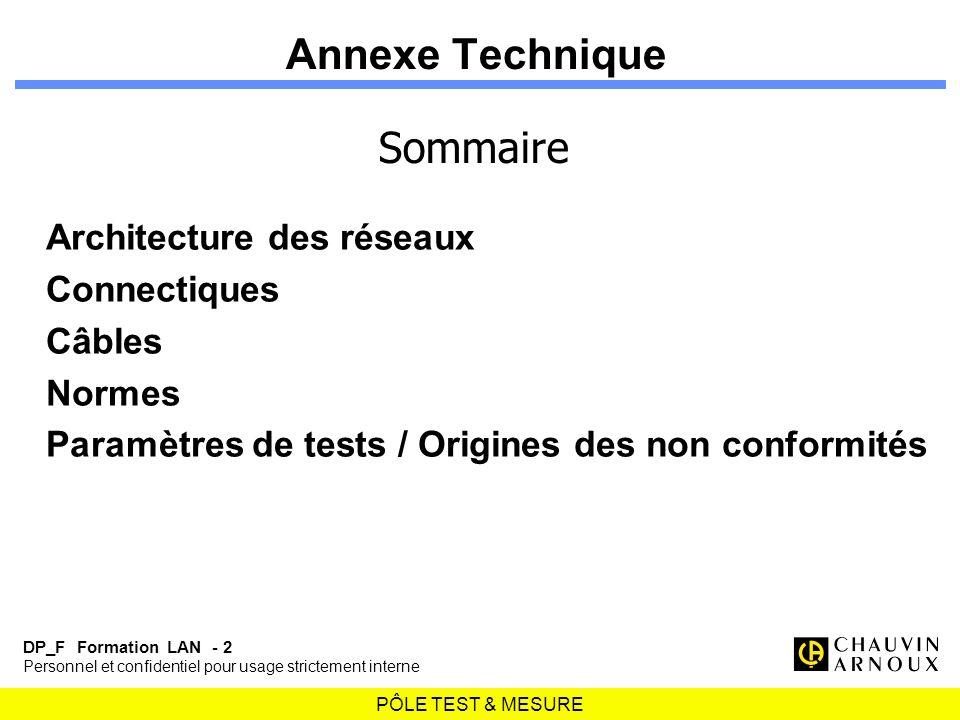 Annexe Technique Sommaire Architecture des réseaux Connectiques Câbles