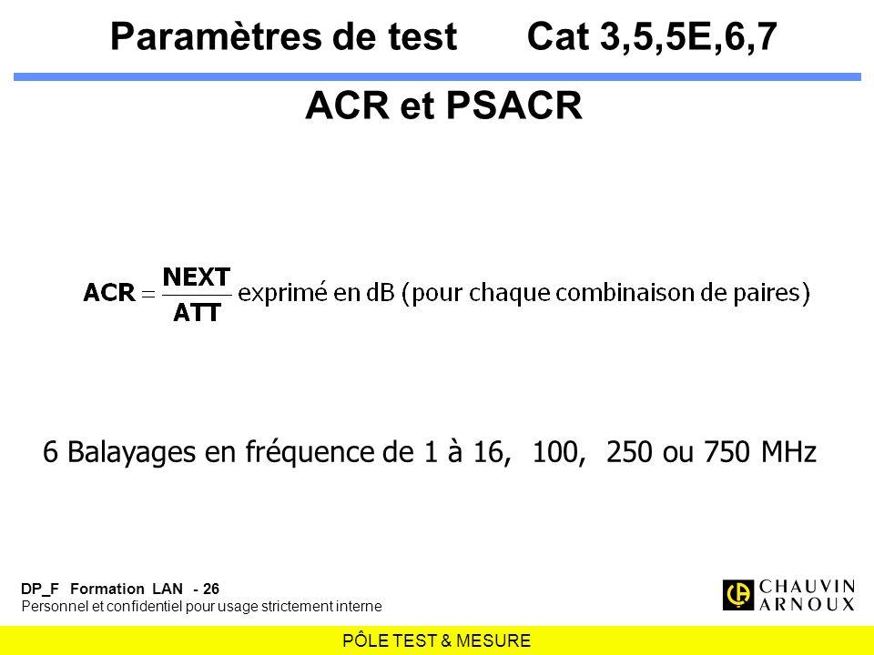 Paramètres de test Cat 3,5,5E,6,7 ACR et PSACR