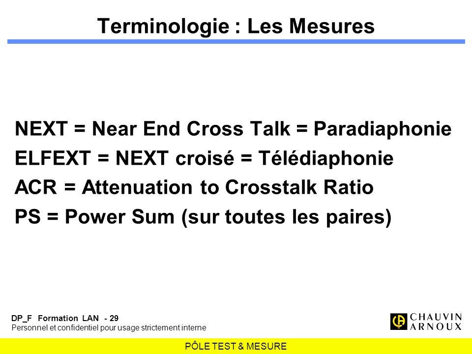 Terminologie : Les Mesures