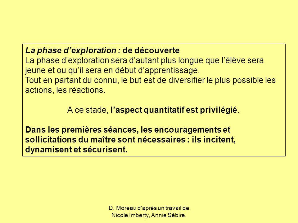 La phase d'exploration : de découverte