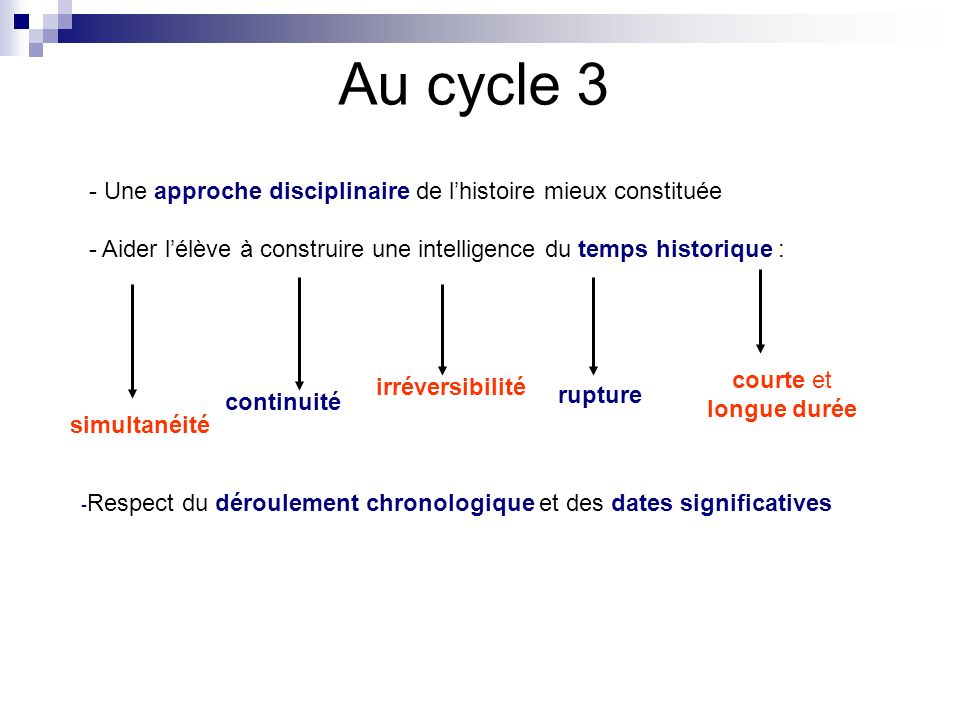 Au cycle 3 Une approche disciplinaire de l'histoire mieux constituée
