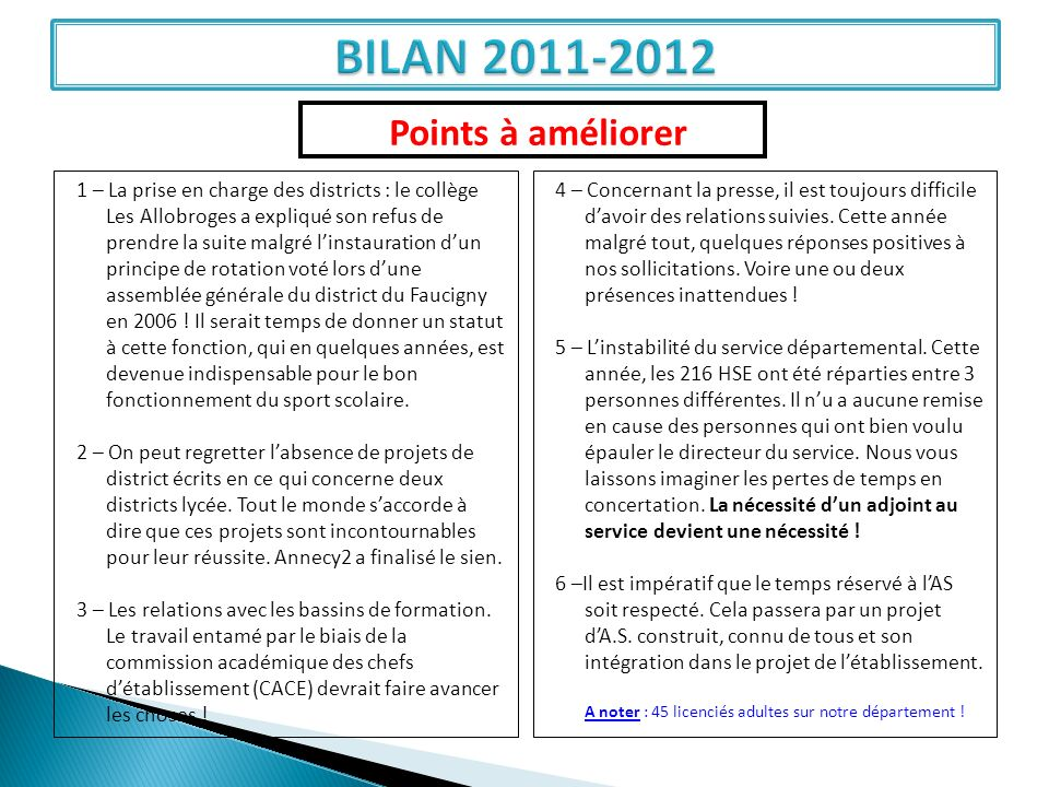 BILAN 2011-2012 Points à améliorer
