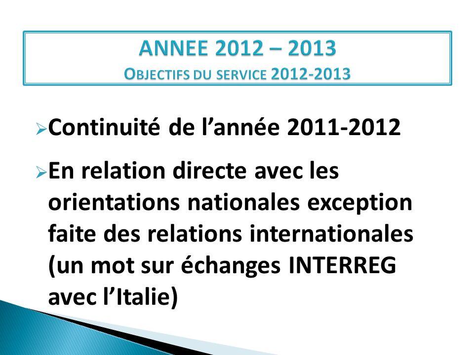 ANNEE 2012 – 2013 Objectifs du service 2012-2013