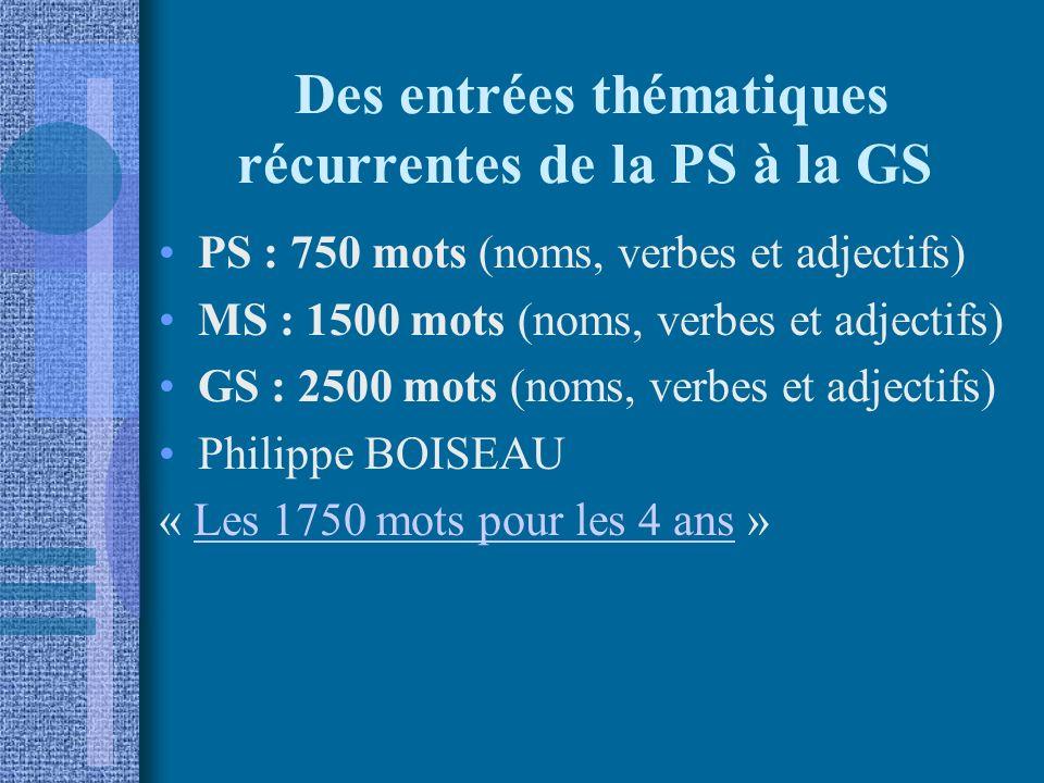 Des entrées thématiques récurrentes de la PS à la GS