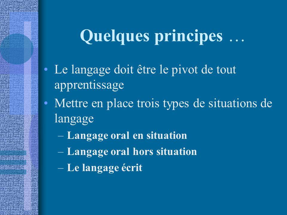 Quelques principes … Le langage doit être le pivot de tout apprentissage. Mettre en place trois types de situations de langage.