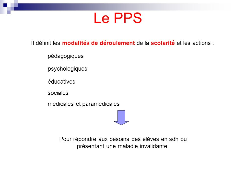 Le PPS Il définit les modalités de déroulement de la scolarité et les actions : pédagogiques. psychologiques.
