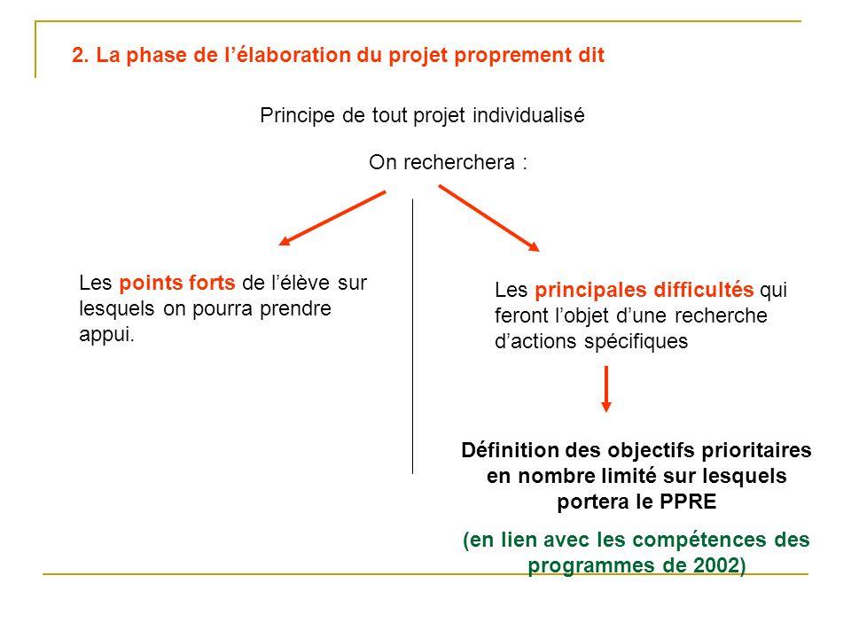 2. La phase de l'élaboration du projet proprement dit