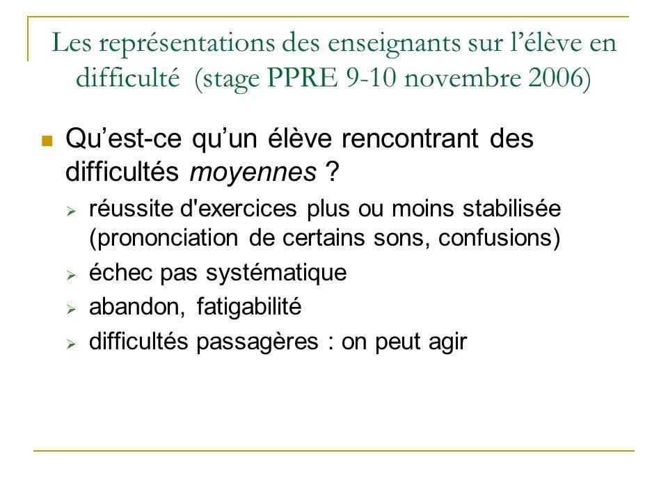 Les représentations des enseignants sur l'élève en difficulté (stage PPRE 9-10 novembre 2006)