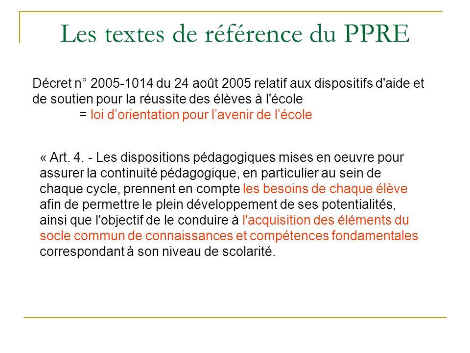 Les textes de référence du PPRE