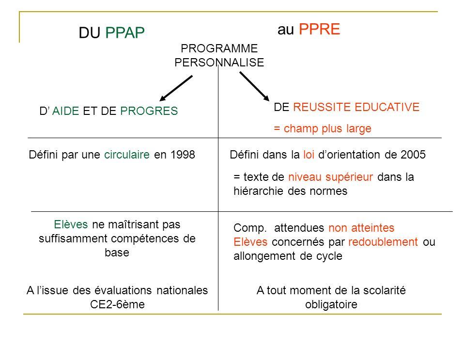 au PPRE DU PPAP PROGRAMME PERSONNALISE DE REUSSITE EDUCATIVE