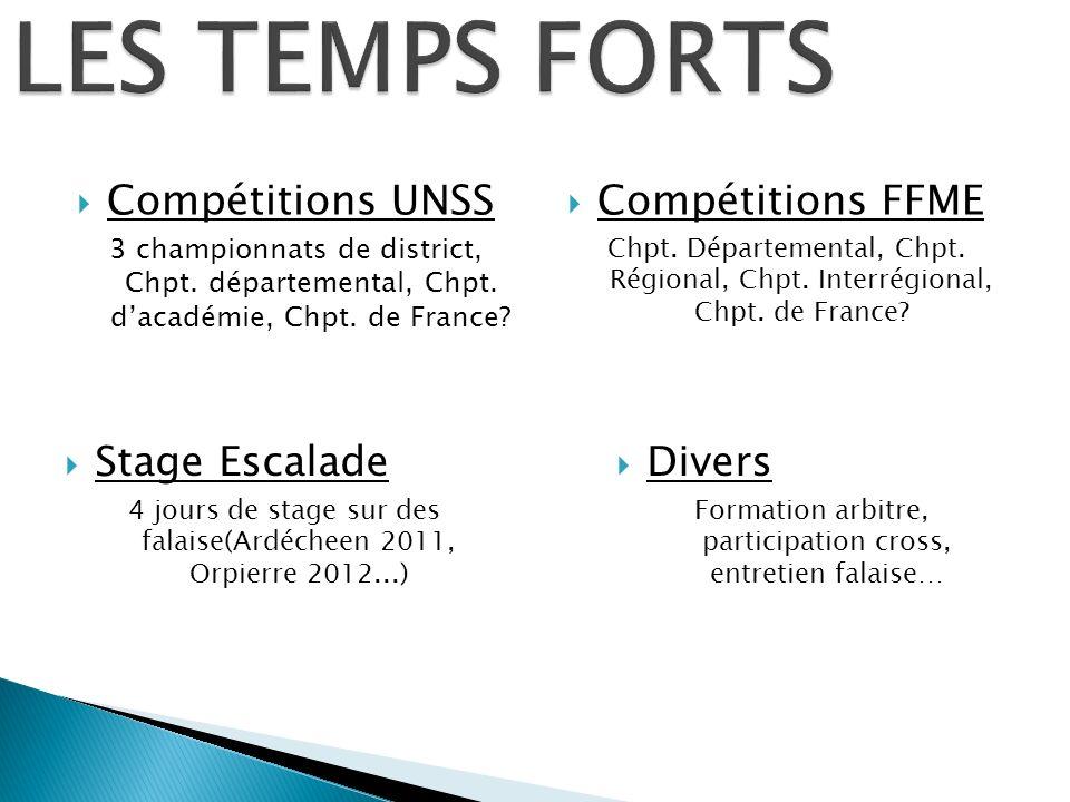 LES TEMPS FORTS Compétitions UNSS Compétitions FFME Stage Escalade
