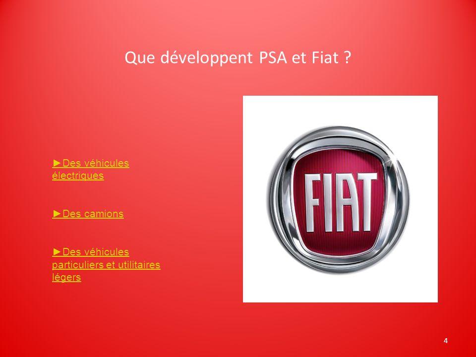 Que développent PSA et Fiat