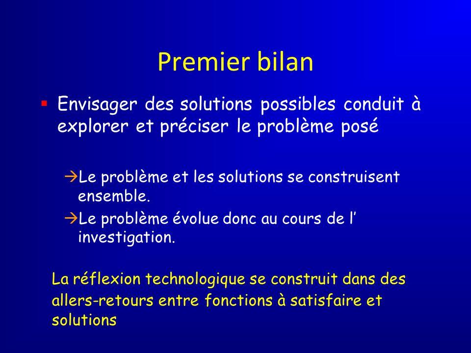 Premier bilan Envisager des solutions possibles conduit à explorer et préciser le problème posé.