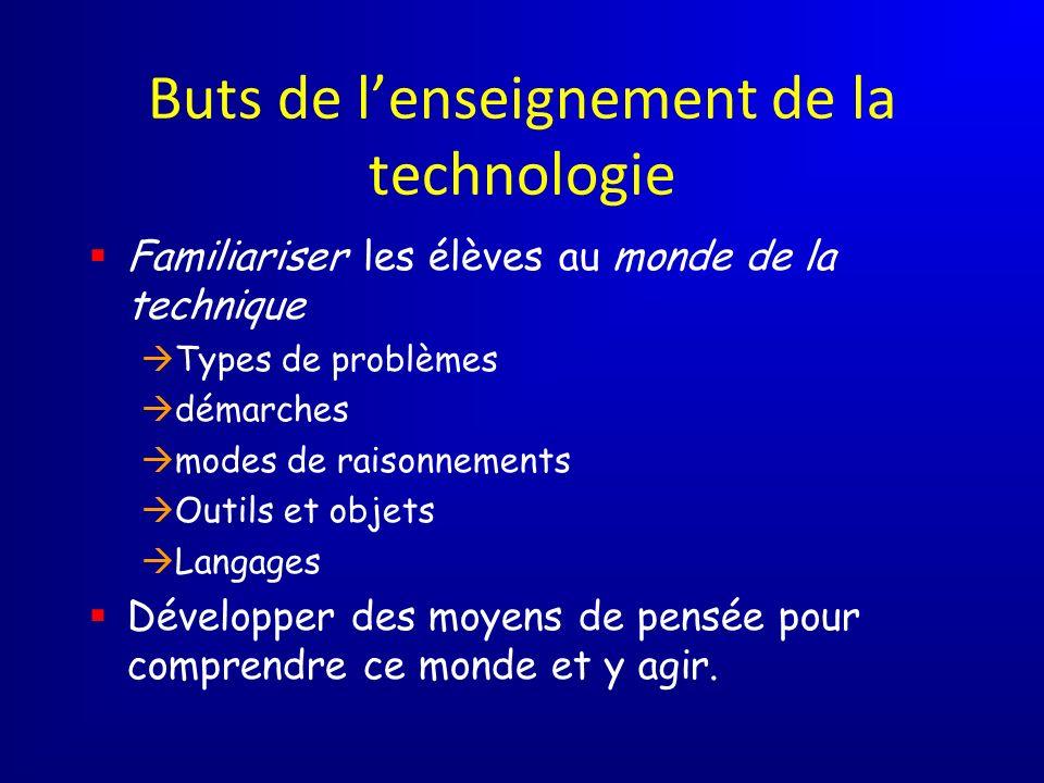 Buts de l'enseignement de la technologie