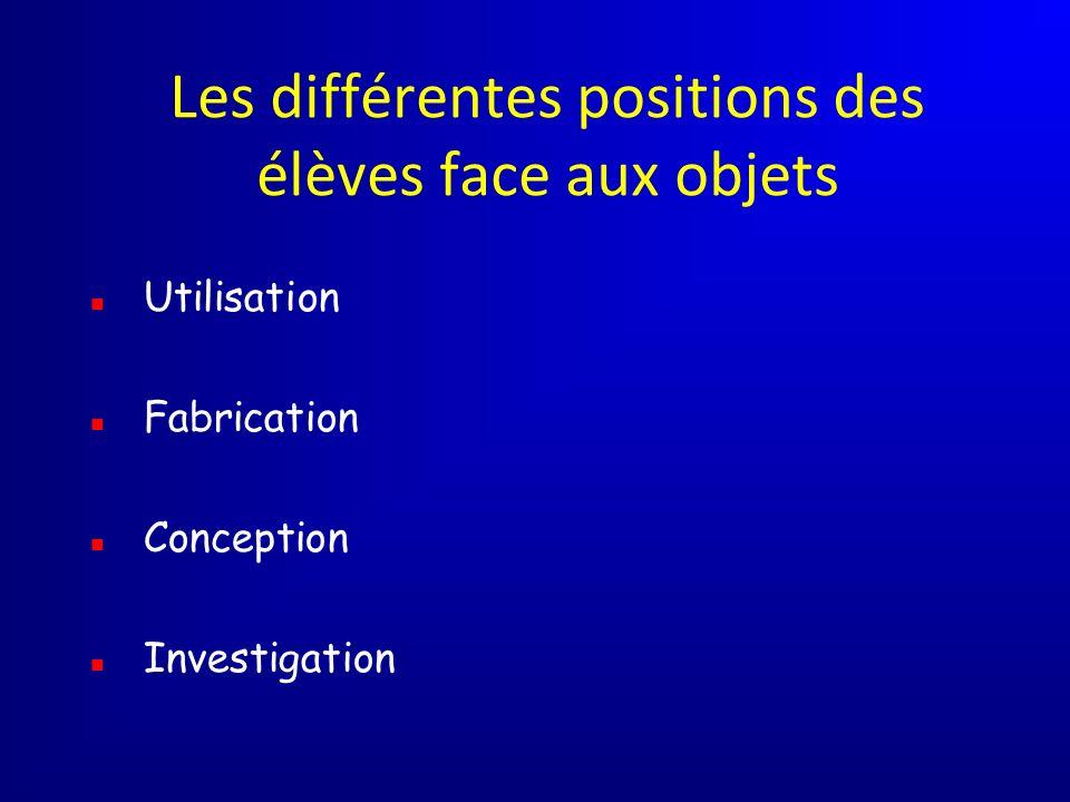 Les différentes positions des élèves face aux objets