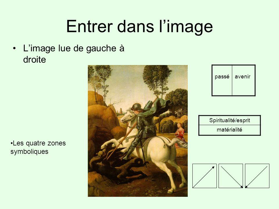 Entrer dans l'image L'image lue de gauche à droite