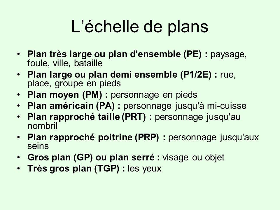 L'échelle de plans Plan très large ou plan d ensemble (PE) : paysage, foule, ville, bataille.