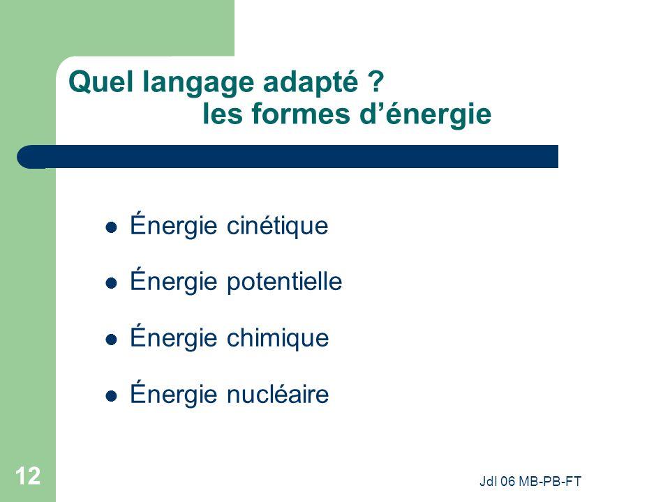 Quel langage adapté les formes d'énergie