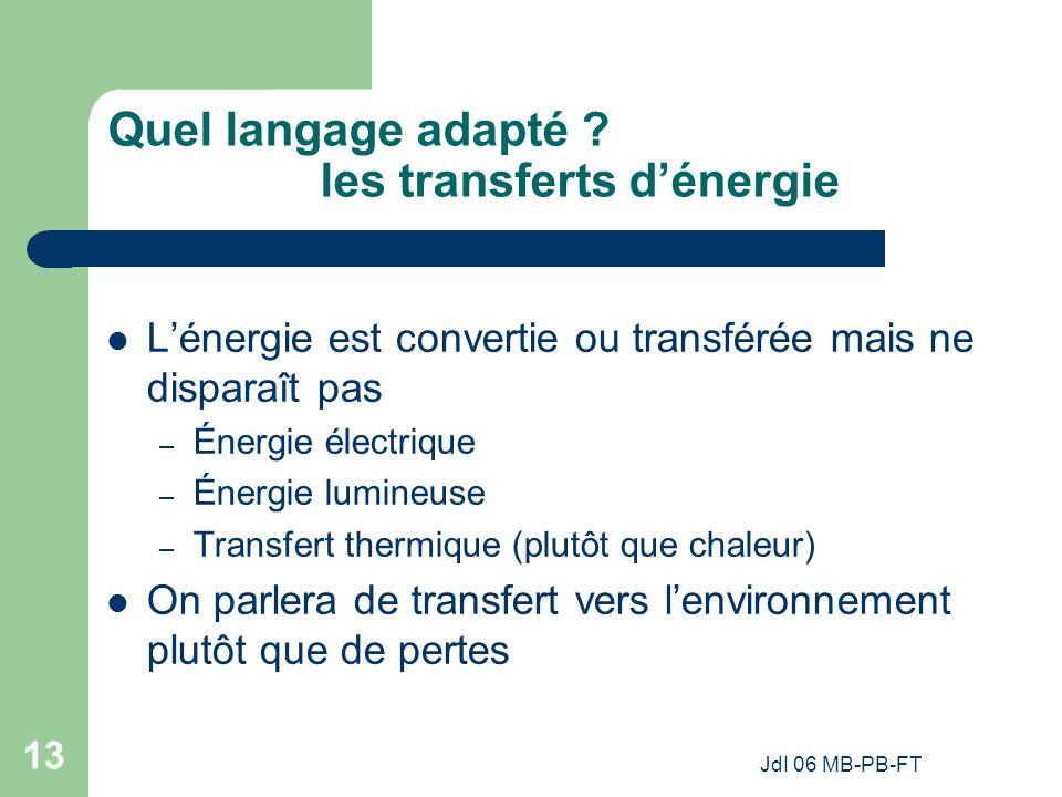 Quel langage adapté les transferts d'énergie