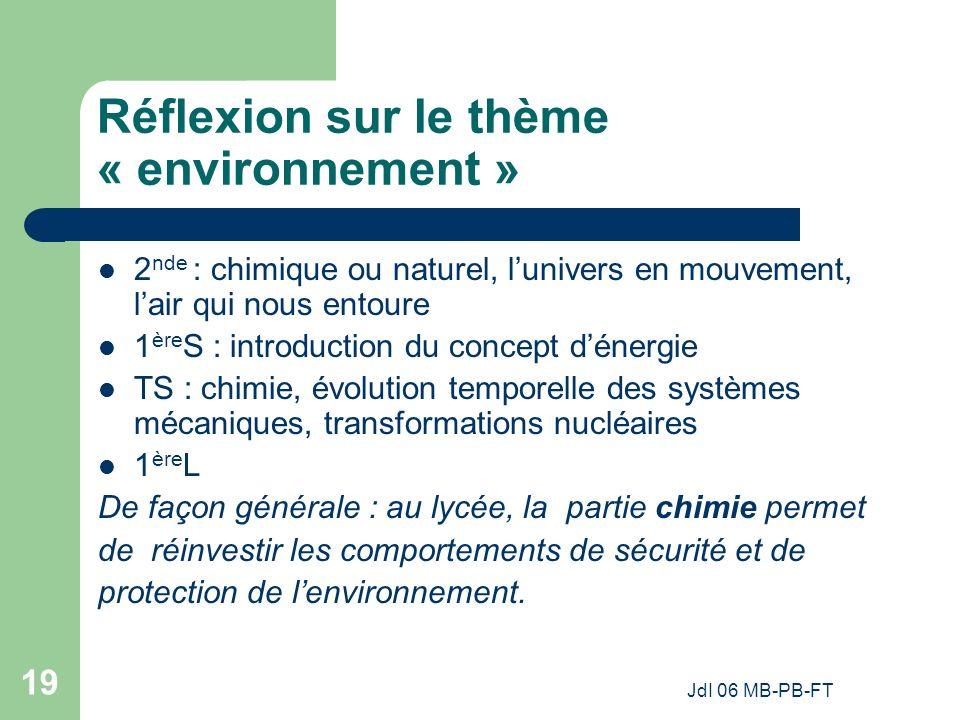 Réflexion sur le thème « environnement »