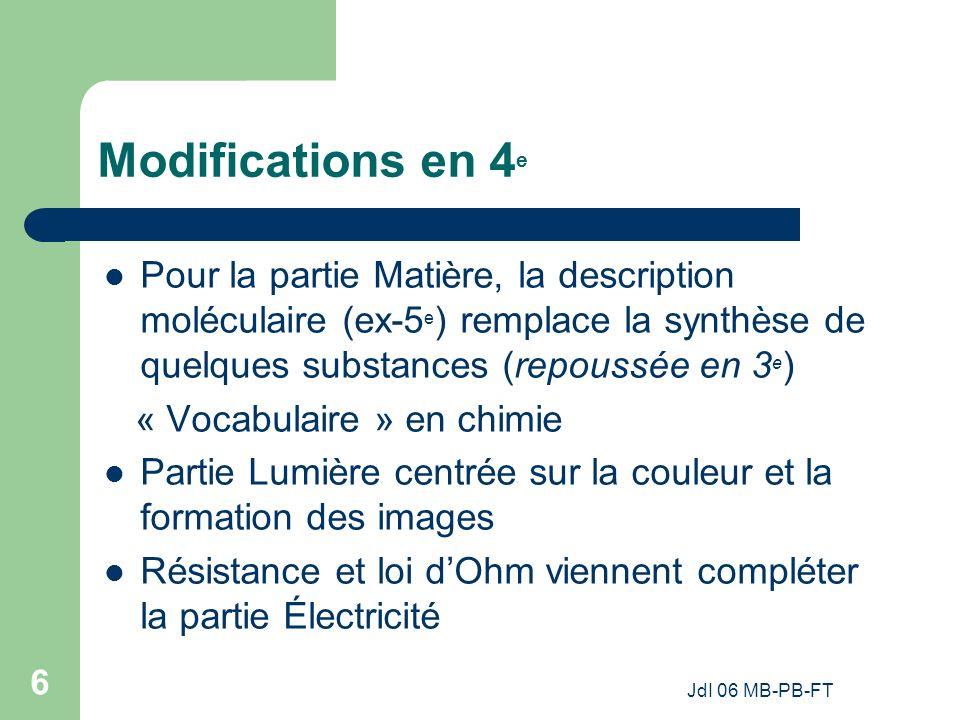 Modifications en 4e Pour la partie Matière, la description moléculaire (ex-5e) remplace la synthèse de quelques substances (repoussée en 3e)