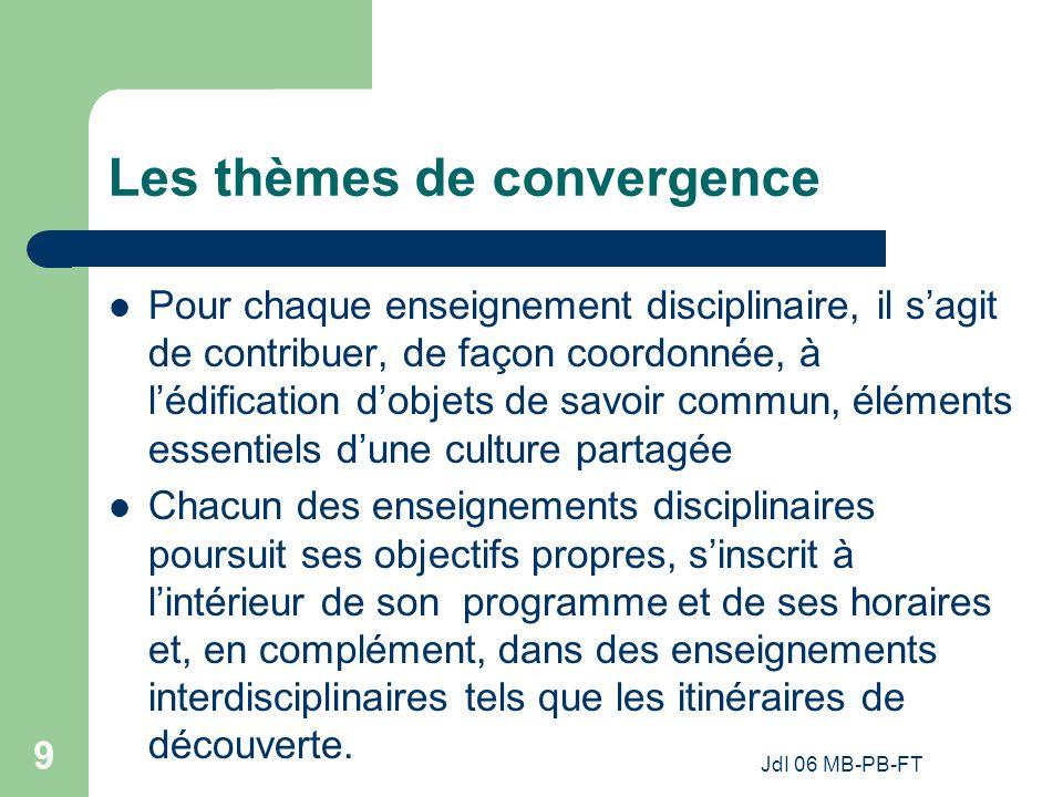 Les thèmes de convergence
