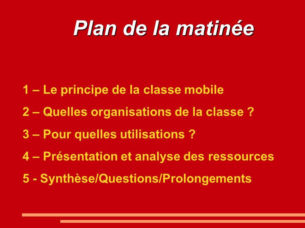 Plan de la matinée 1 – Le principe de la classe mobile