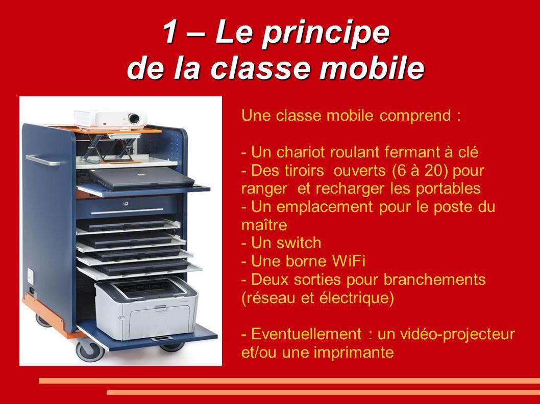 1 – Le principe de la classe mobile