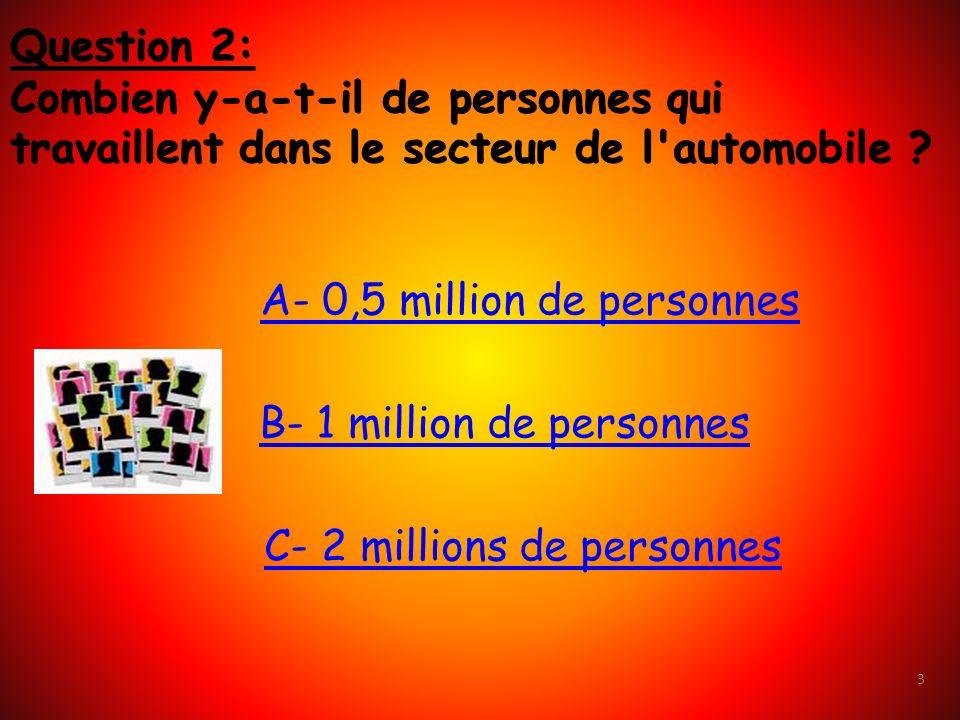 A- 0,5 million de personnes B- 1 million de personnes