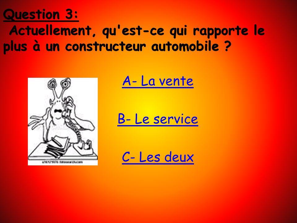 Question 3: Actuellement, qu est-ce qui rapporte le plus à un constructeur automobile