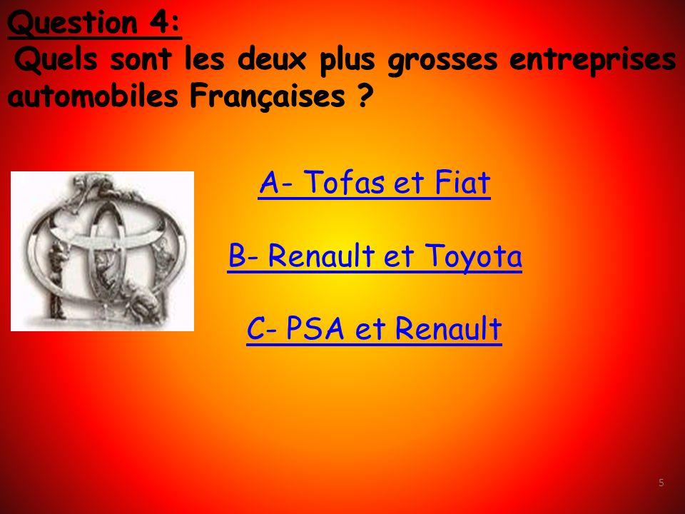 Question 4: Quels sont les deux plus grosses entreprises automobiles Françaises