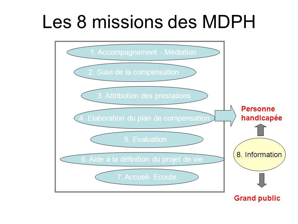 Les 8 missions des MDPH 1. Accompagnement - Médiation