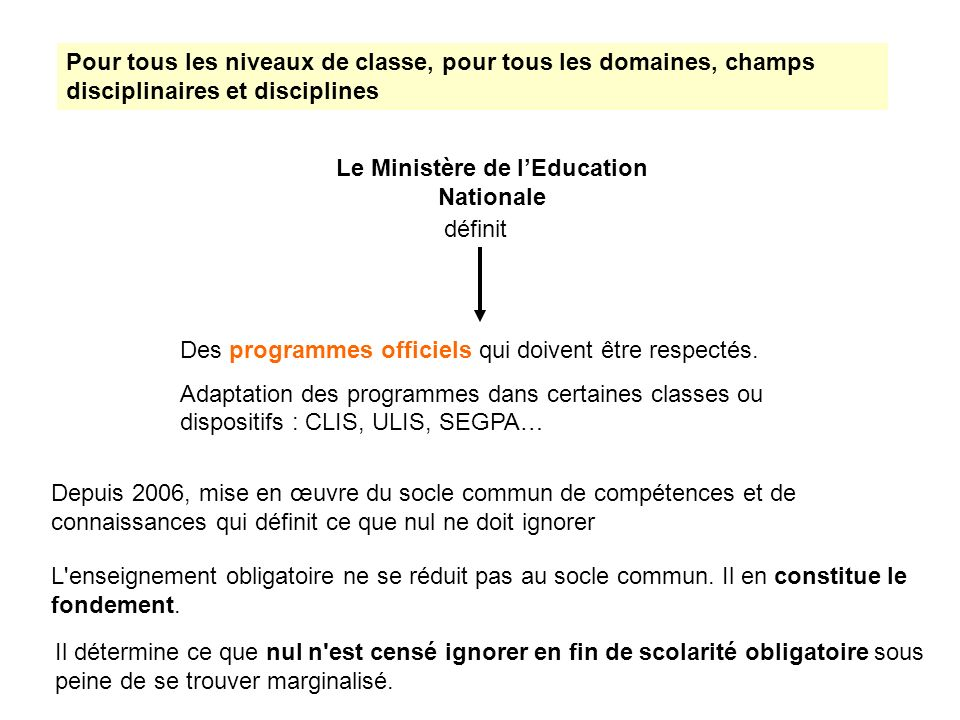 Le Ministère de l'Education Nationale
