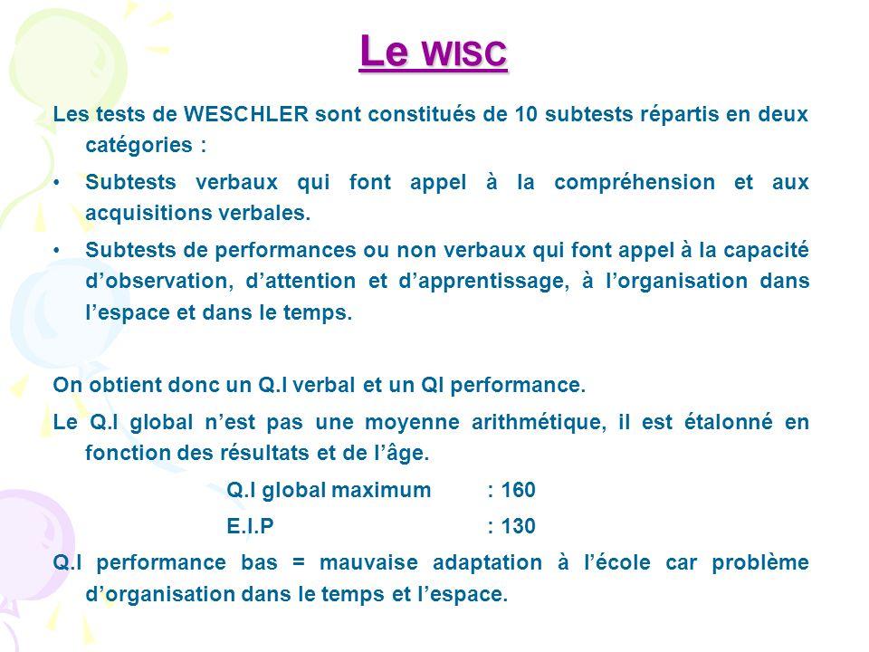 Le WISC Les tests de WESCHLER sont constitués de 10 subtests répartis en deux catégories :