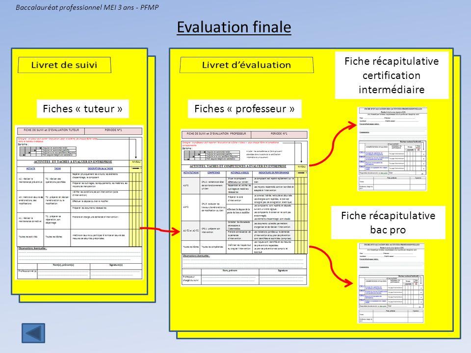 Evaluation finale Fiche récapitulative certification intermédiaire