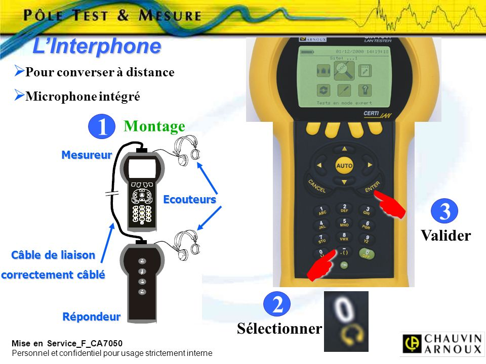     1 3 2 L'Interphone Montage Valider Sélectionner