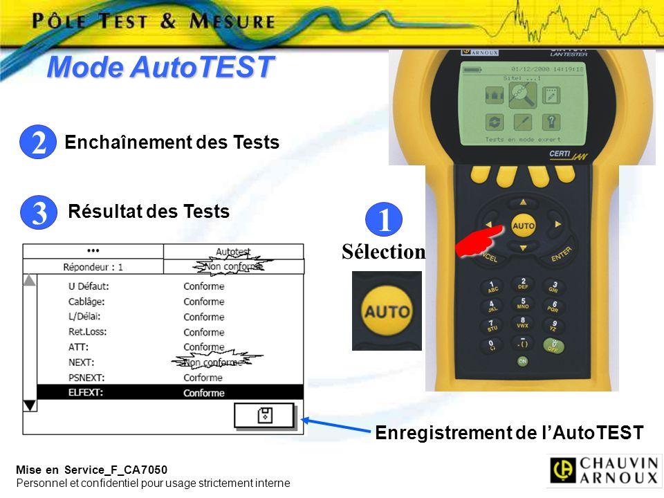 Enchaînement des Tests